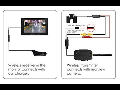 How to install Wireless Backup camera on any Car or Truck