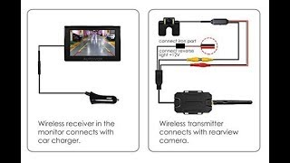 How to install Wirless Backup cam to any Car or Truck