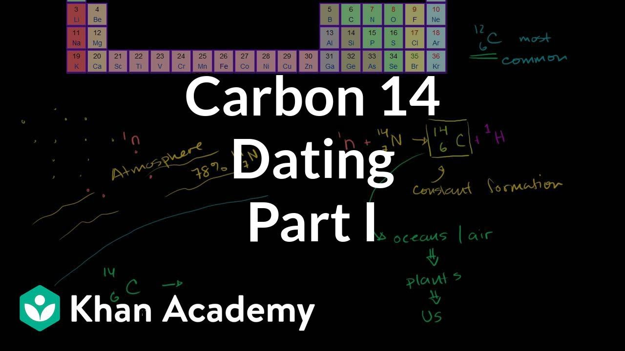 nitrogen dating method