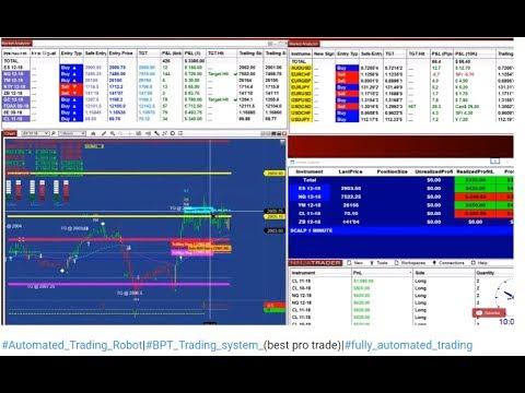 0 Best Pro Automated trading, (BPT) 12protrade,https://12tradepro.com/