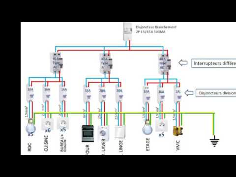 interrupteur differentiel type a ou ac -30ma - youtube