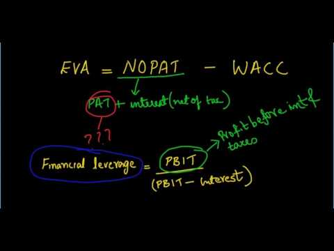 Market Value Added - CA Final - Financial reporting
