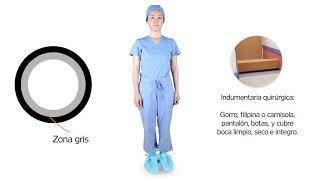 2.3 El uso correcto del uniforme quirúrgico