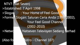 Free-to-air Channels in Malaysia