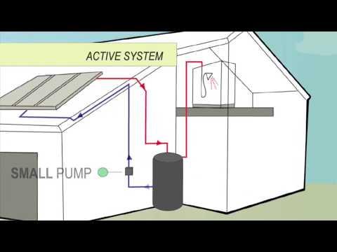 Trade Secrets - Solar Hot Water Systems