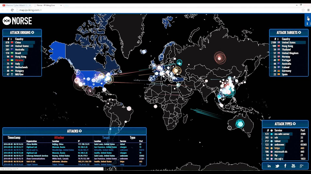 Massive Cyber Attacks On The U S Norse Live Attack Intelligence Youtube