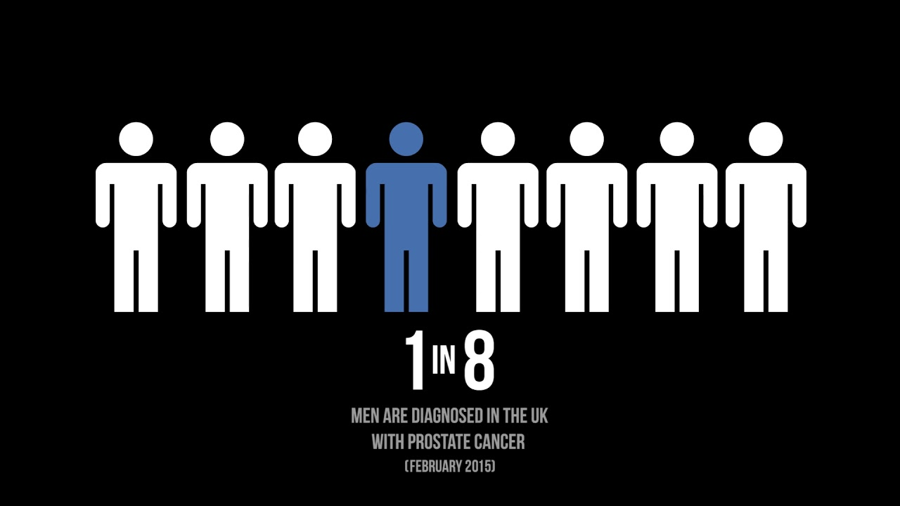 prostate cancer uk study days)