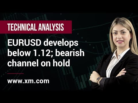 Technical Analysis: 06/05/2019 - EURUSD develops below 1.12; bearish channel on hold