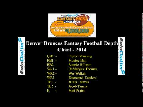 Denver broncos depth chart 2014 fantasy football youtube