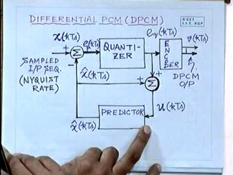 17  Differential PCM (DPCM)
