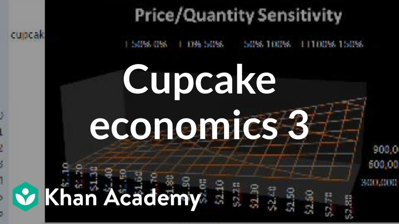Cupcake economics 3 | Inflation | Finance & Capital Markets | Khan Academy