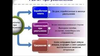 видео Расторжение трудового договора по инициативе работодателя (п. 6, 7, 8 ст. 40 КЗоТ)