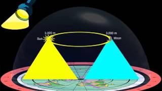 Flat Earth - Astronomy (2016): The Mechanism of the Sun and the Moon