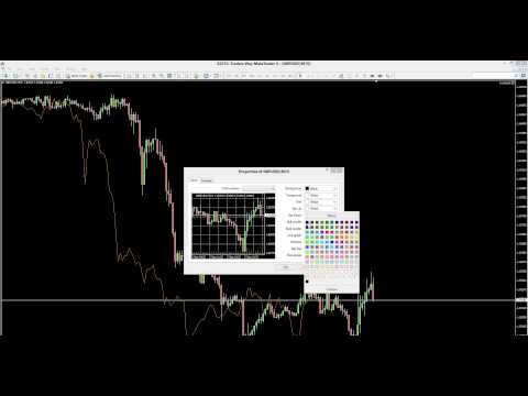 Ichimoku Cloud Binary Options Strategy