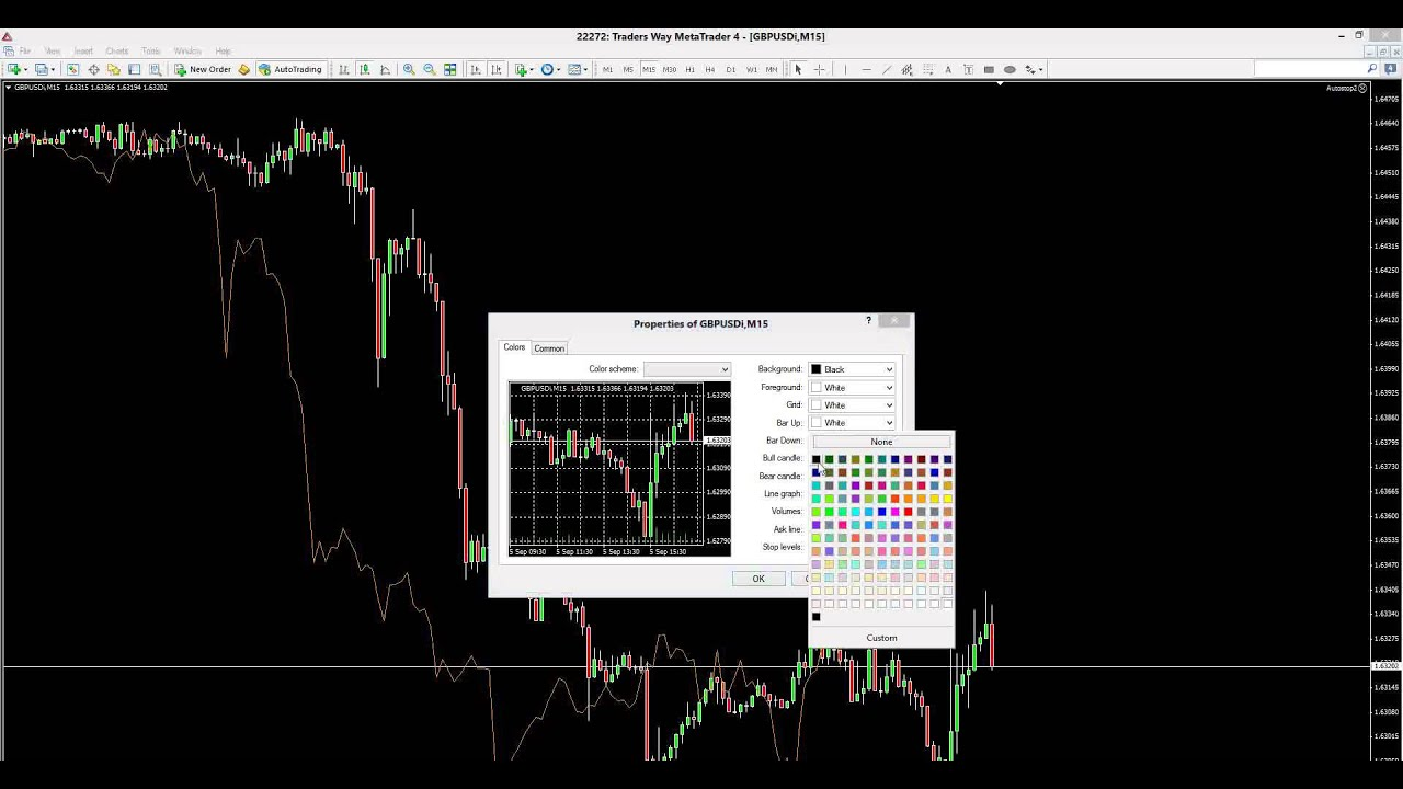 Using ichimoku for binary options
