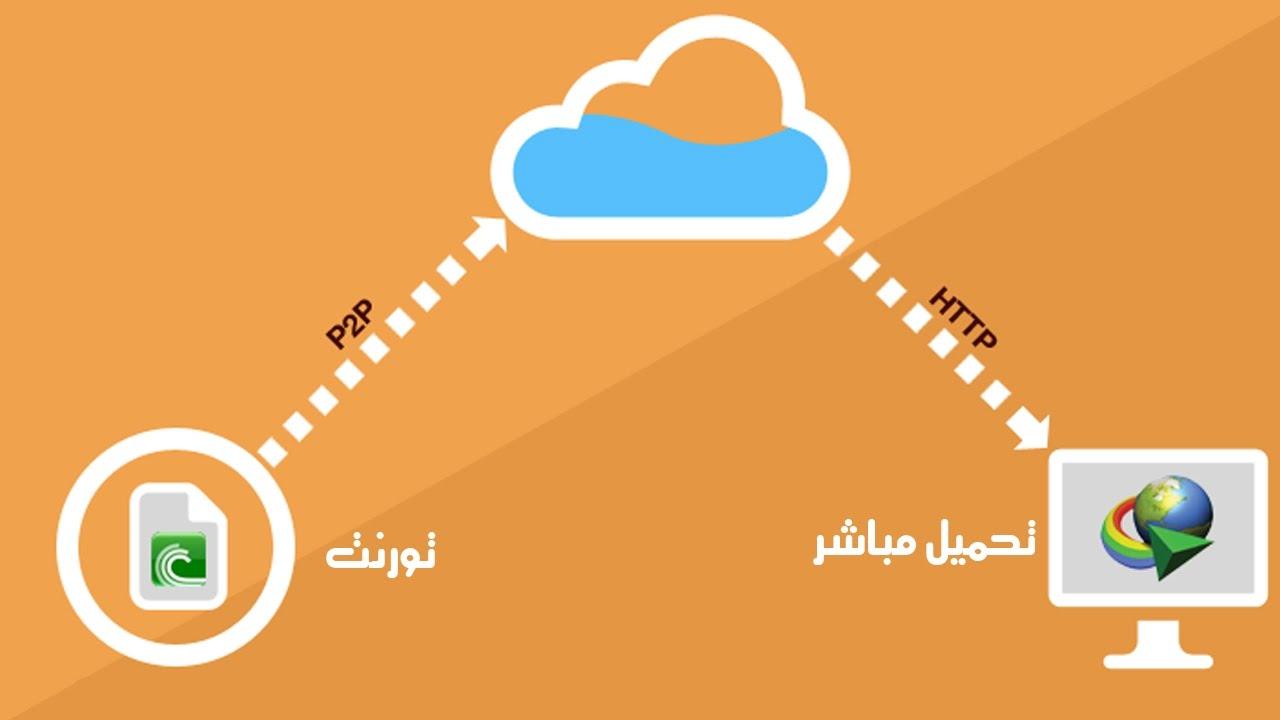 افضل 3 طرق لتحويل التحميل بالتورنت إلى التحميل المباشر بإنترنت داونلود مانجر أو غيره