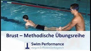 Brustschwimmen einfach lernen in 5 Schritten: Schwimmkurs für Kinder und Ältere