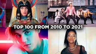 TOP 100 MOST POPULAR SONGS FROM 2010 TO 2021 🔥