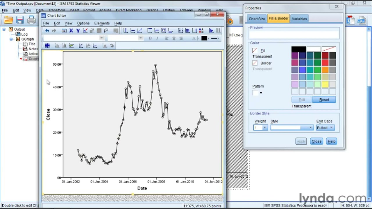 how to create time plots in spss