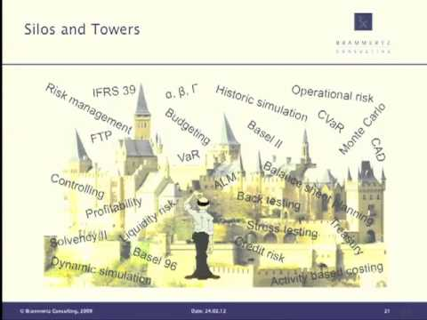 Risk & Finance Lab  UfA Chapter 1&2. Willi Brammertz. Univer