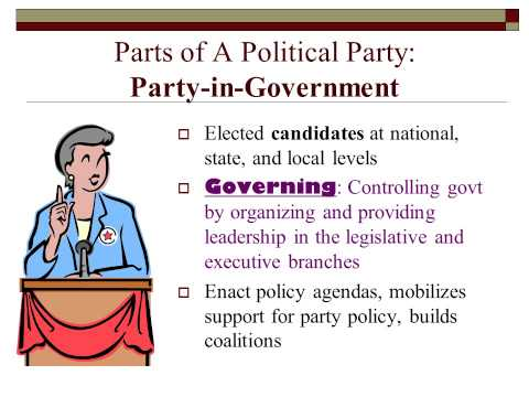 Political Science 1 Parties and Interest Groups Political Parties 1