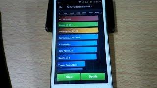 Lenovo A536 Antutu Benchmark - Test Score