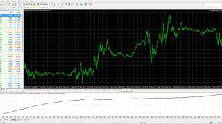 Forex Robotron EA Review   The Best Expert Advisor For Automated FX Trading