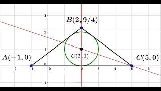 Quinto año   Ecuacion de la circunferencia   Problemas   Video 19