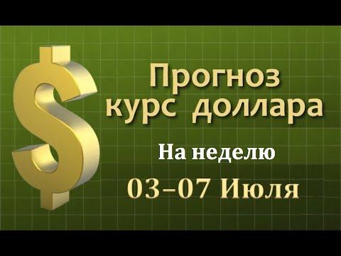 Курс Евро онлайн на Форекс: текущий курс Евро (EUR) к