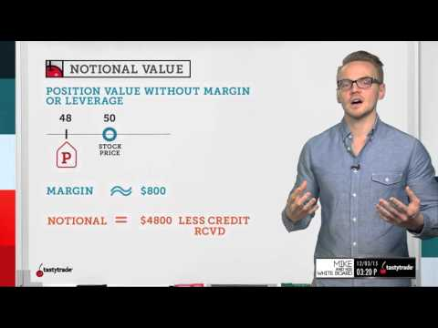 Notional Value | Options Trading Concepts