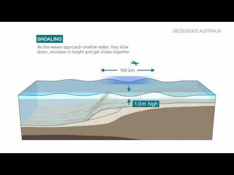 Animasi Kejadian Tsunami akibat Letupan Gunung Berapi