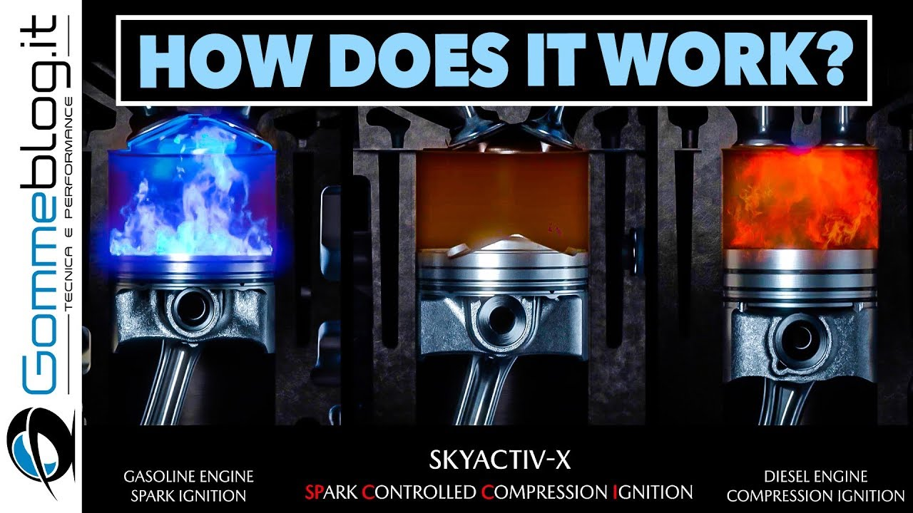 mazda skyactiv  engine    work    technology performance youtube