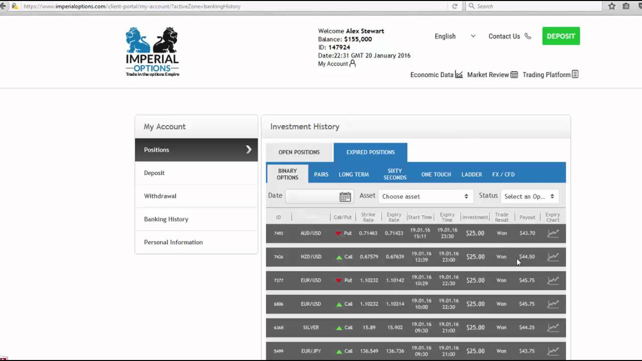Reviewing Binary Options Auto Trading