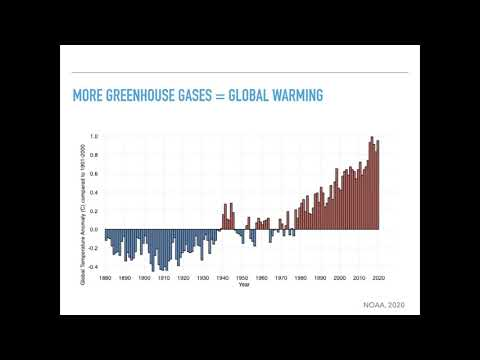 Lunch & Learn: Introduction to Climate Science