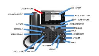 MCAP Cisco 8811 IP Phone Training Module Final  YouTube