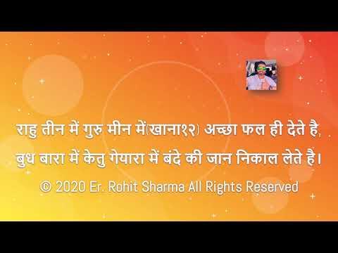 various-planet-yogas---dohe---er.-rohit-sharma