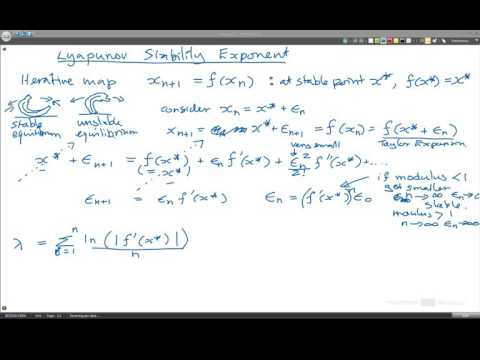 Algorithm to calculate Lyapunov Stability constant for Logistic Map or  other Iterative map