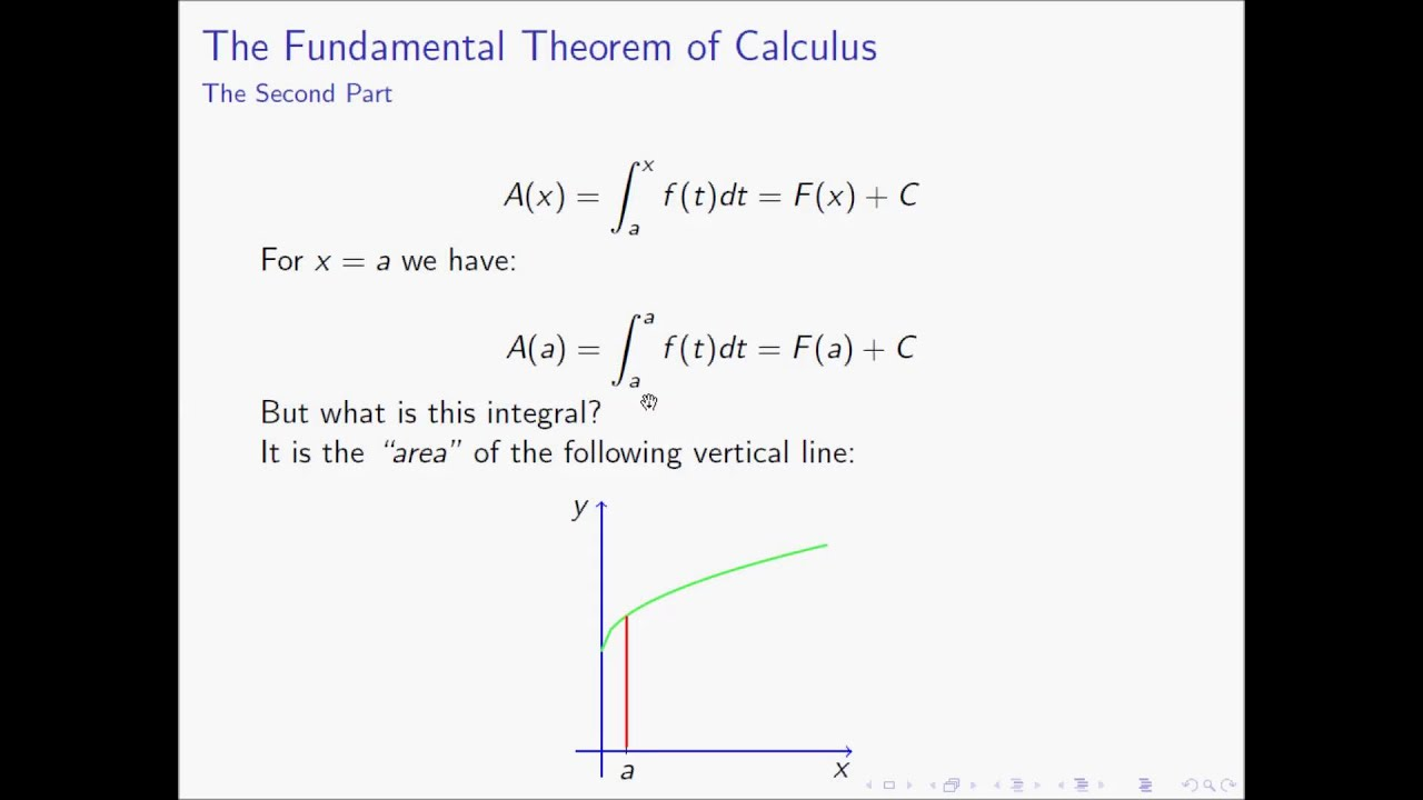 fundamental theorem of calculus and discussion Talk:fundamental theorem of calculus the riemann integral also includes far more discussion than that's because the fundamental theorem of calculus can.