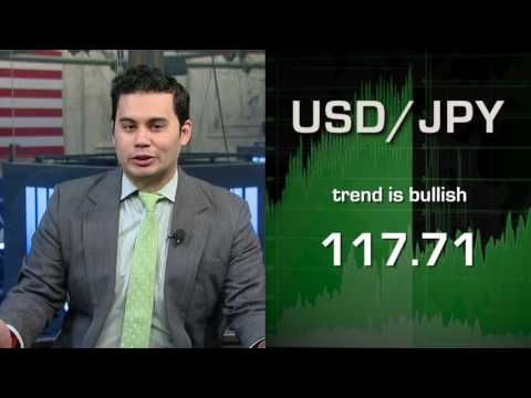 12/28: Stocks rise ahead of housing data, USD sees gains