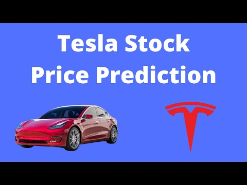 Tesla Stock Soars After Q4 2020 Deliveries! TSLA PRICE PREDICTION 2021