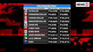 Palitan ng Piso kontra Dolyar | March 26, 2019