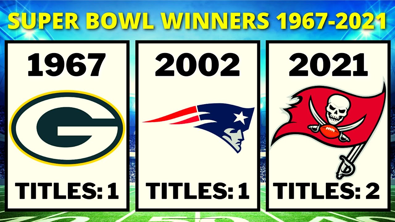 SUPER BOWL • ALL WINNERS BY YEAR 1967-2021 - YouTube