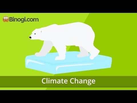 Climate Change (Biology) - Binogi.com