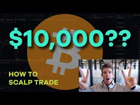 Will Bitcoin Surpass $10,000? An In-Depth Look At How To Take Profits, Consensus Invest - CMTV Ep94