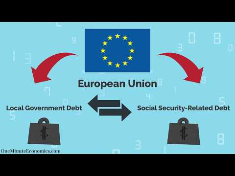 Sovereign Debt (National, Government or Public Debt) Explained in One Minute: From Meaning to Crisis