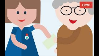 NHS RightCare Long Term Condition Scenarios: Betty's story, wound care