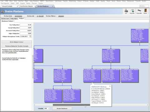 WOLVOX ERP MRP II Üretim Planlama