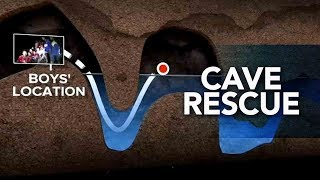 8 boys rescued from Thai cave