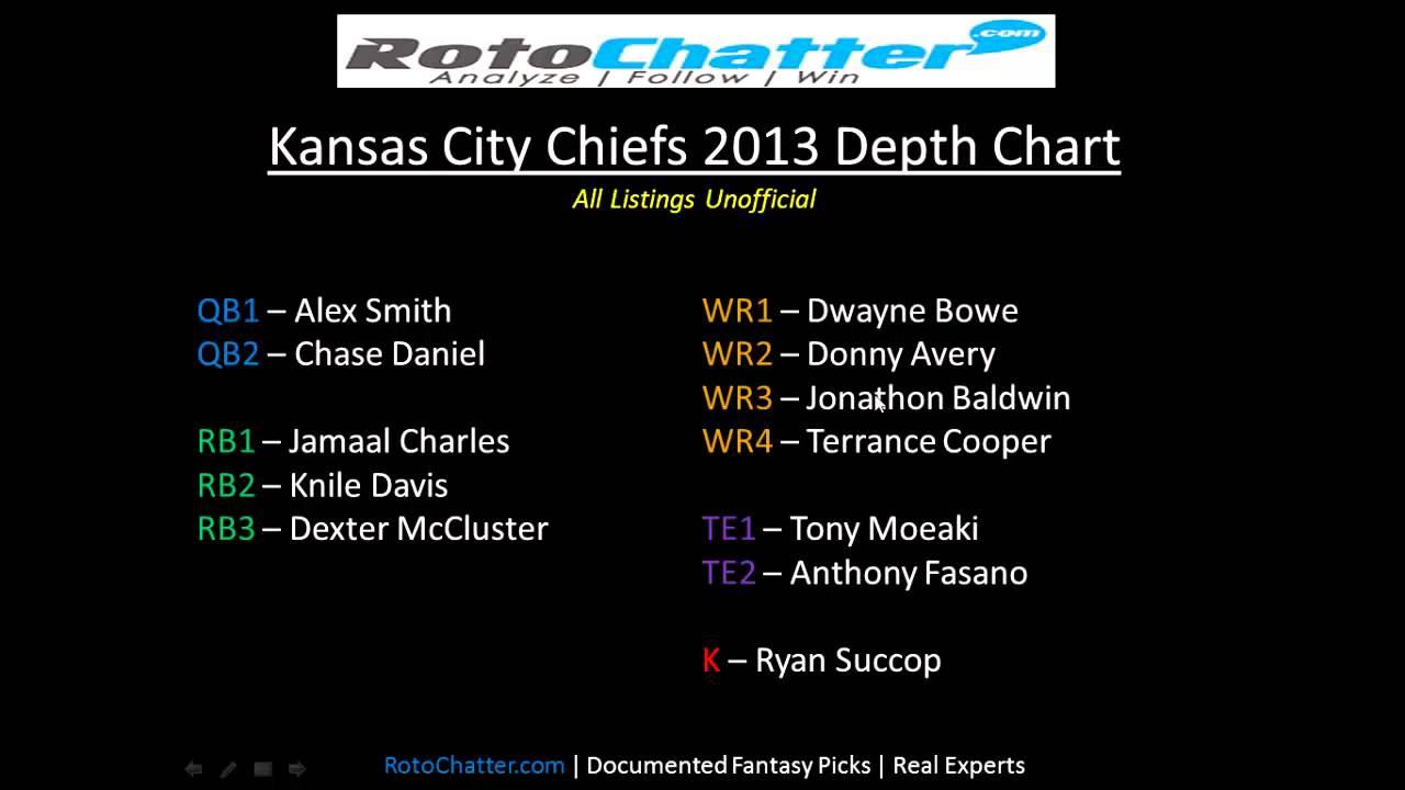 Kansas City Chiefs 2017 Depth Chart Rotochatter