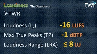 How many Loudness standards are they? What is the TWR Loudness stan...